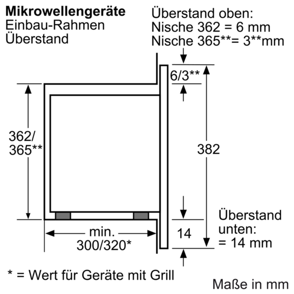 14you.at Mikrowelle Siemens HF15M552